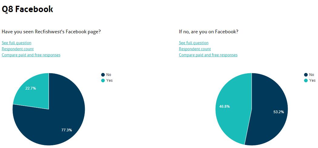 facebook survey image