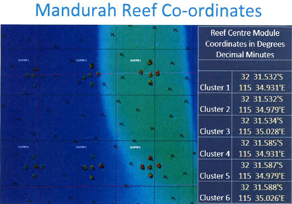 Mandurah Map all clusters
